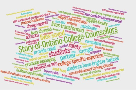 OCC-CCCO Word Cloud